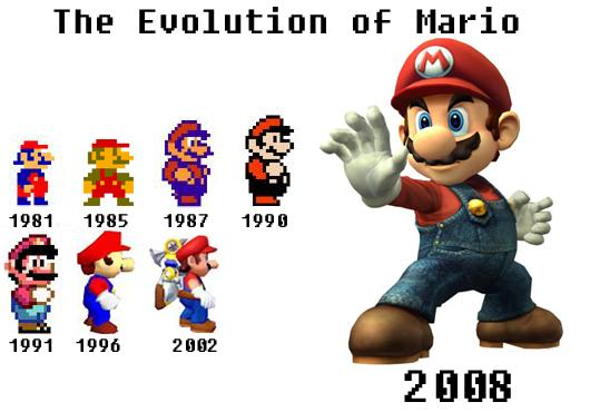 [Image: evolution-of-mario.jpg]